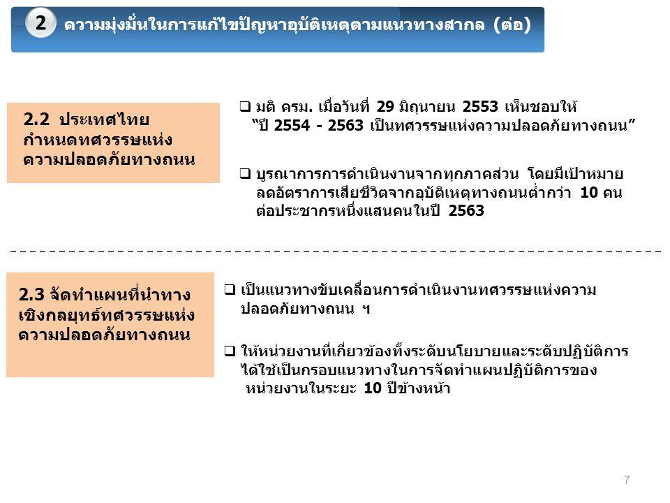 """ มติ ครม. เมื่อวันที่ 29 มิถุนายน 2553 เห็นชอบให้ """"ปี 2554 - 2563 เป็นทศวรรษแห่งความปลอดภัยทางถนน""""  บูรณาการการดำเนินงานจากทุกภาคส่วน โดยมีเป้าหมาย"""