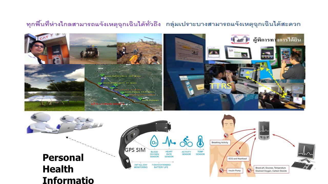GPS SIM Personal Health Informatio n