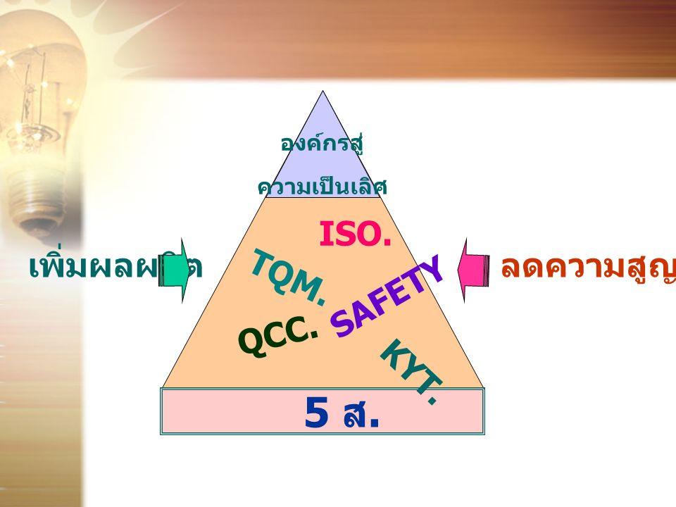 5 ส. ISO. KYT. QCC. SAFETY TQM. องค์กรสู่ ความเป็นเลิศ เพิ่มผลผลิตลดความสูญเสีย
