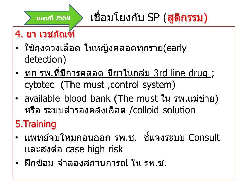 สูติกรรม) เชื่อมโยงกับ SP (สูติกรรม) 4. ยา เวชภัณฑ์ ใช้ถุงตวงเลือด ในหญิงคลอดทุกราย(early detection) ทุก รพ.ที่มีการคลอด มียาในกลุ่ม 3rd line drug ; c