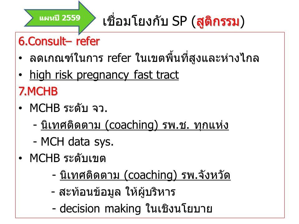 สูติกรรม เชื่อมโยงกับ SP (สูติกรรม) 6.Consult– refer ลดเกณฑ์ในการ refer ในเขตพื้นที่สูงและห่างไกล high risk pregnancy fast tract7.MCHB MCHB ระดับ จว.