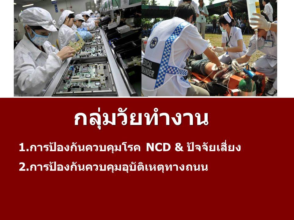 1.การป้องกันควบคุมโรค NCD & ปัจจัยเสี่ยง 2.การป้องกันควบคุมอุบัติเหตุทางถนน กลุ่มวัยทำงาน
