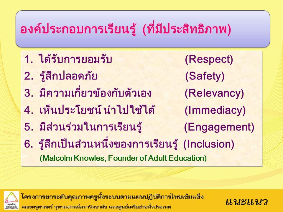 องค์ประกอบการเรียนรู้ (ที่มีประสิทธิภาพ) 1.ได้รับการยอมรับ (Respect) 2.