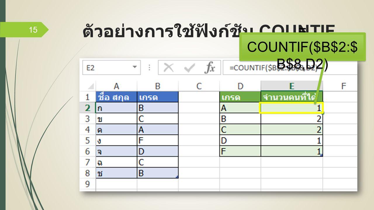 ตัวอย่างการใช้ฟังก์ชัน COUNTIF 15 = COUNTIF($B$2:$ B$8,D2)