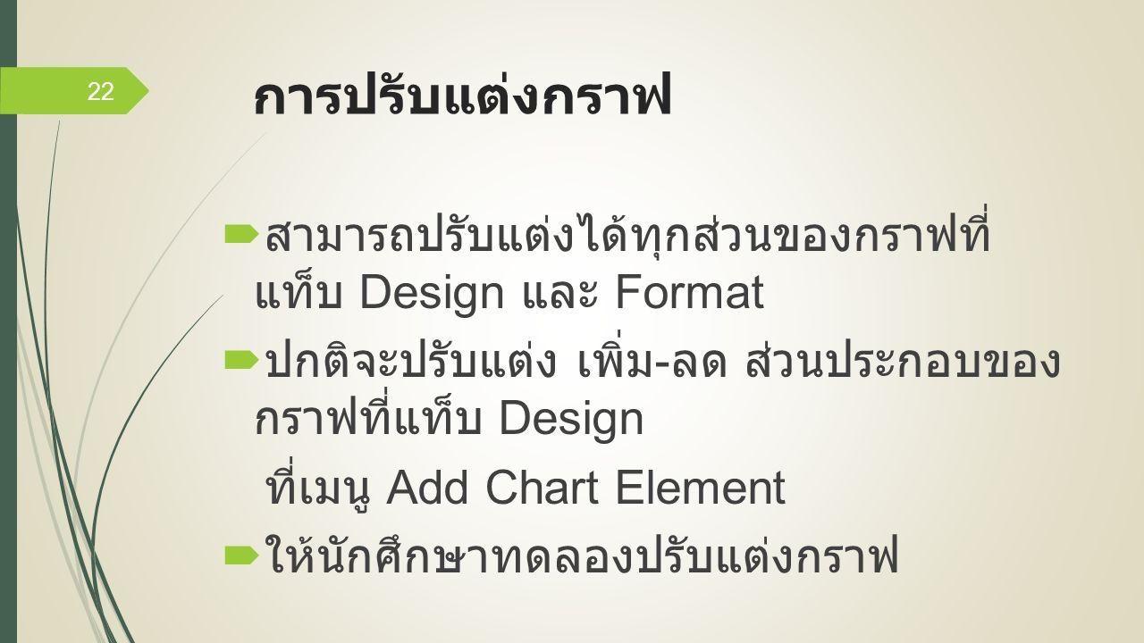 การปรับแต่งกราฟ  สามารถปรับแต่งได้ทุกส่วนของกราฟที่ แท็บ Design และ Format  ปกติจะปรับแต่ง เพิ่ม - ลด ส่วนประกอบของ กราฟที่แท็บ Design ที่เมนู Add Chart Element  ให้นักศึกษาทดลองปรับแต่งกราฟ 22