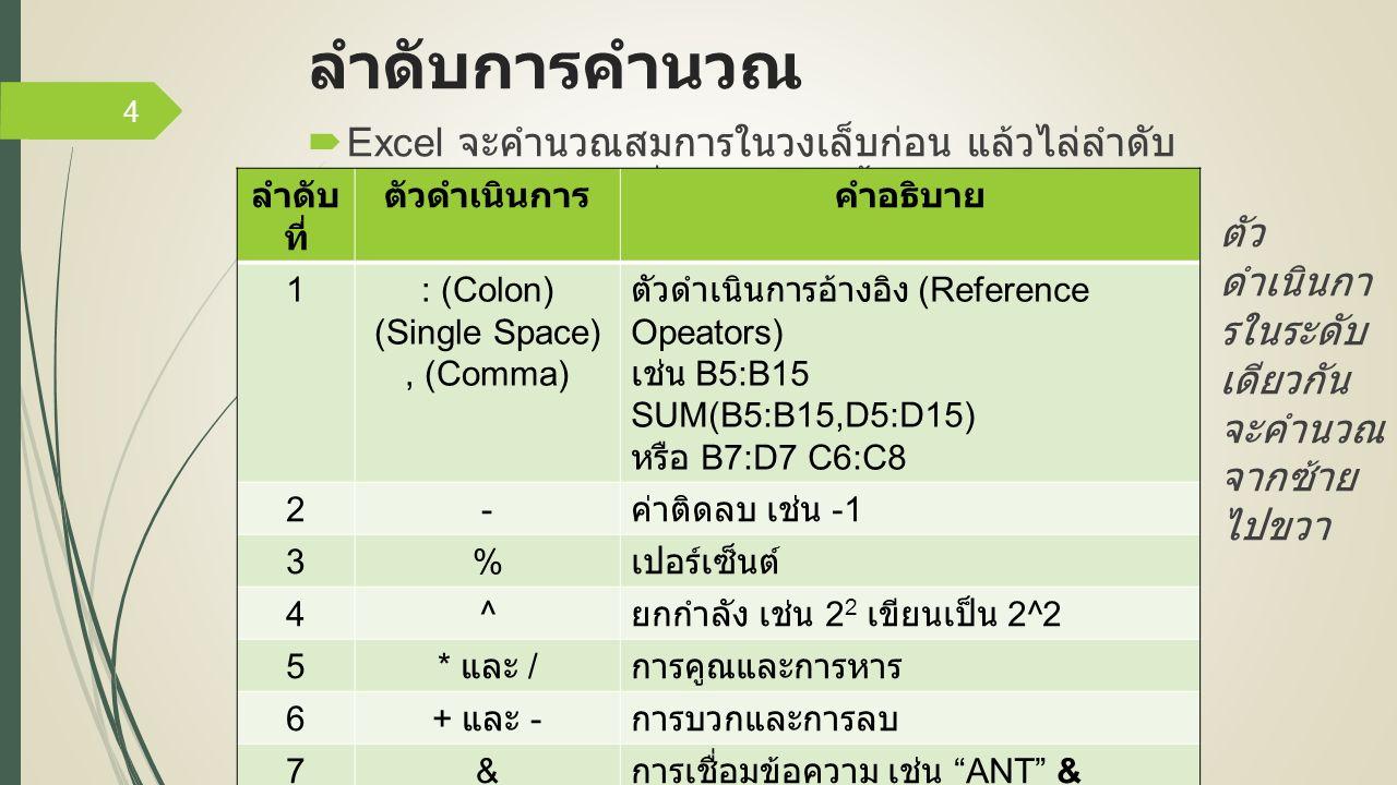 ลำดับการคำนวณ  Excel จะคำนวณสมการในวงเล็บก่อน แล้วไล่ลำดับ ความสำคัญของเครื่องหมายดังนี้ ลำดับ ที่ ตัวดำเนินการคำอธิบาย 1: (Colon) (Single Space), (Comma) ตัวดำเนินการอ้างอิง (Reference Opeators) เช่น B5:B15 SUM(B5:B15,D5:D15) หรือ B7:D7 C6:C8 2- ค่าติดลบ เช่น -1 3% เปอร์เซ็นต์ 4^ ยกกำลัง เช่น 2 2 เขียนเป็น 2^2 5 * และ / การคูณและการหาร 6 + และ - การบวกและการลบ 7& การเชื่อมข้อความ เช่น ANT & BEE เป็น ANTBEE 8= >= การเปรียบเทียบ ให้ผลเป็น true หรือ false <> คือ ไม่เท่ากับ ตัว ดำเนินกา รในระดับ เดียวกัน จะคำนวณ จากซ้าย ไปขวา 4