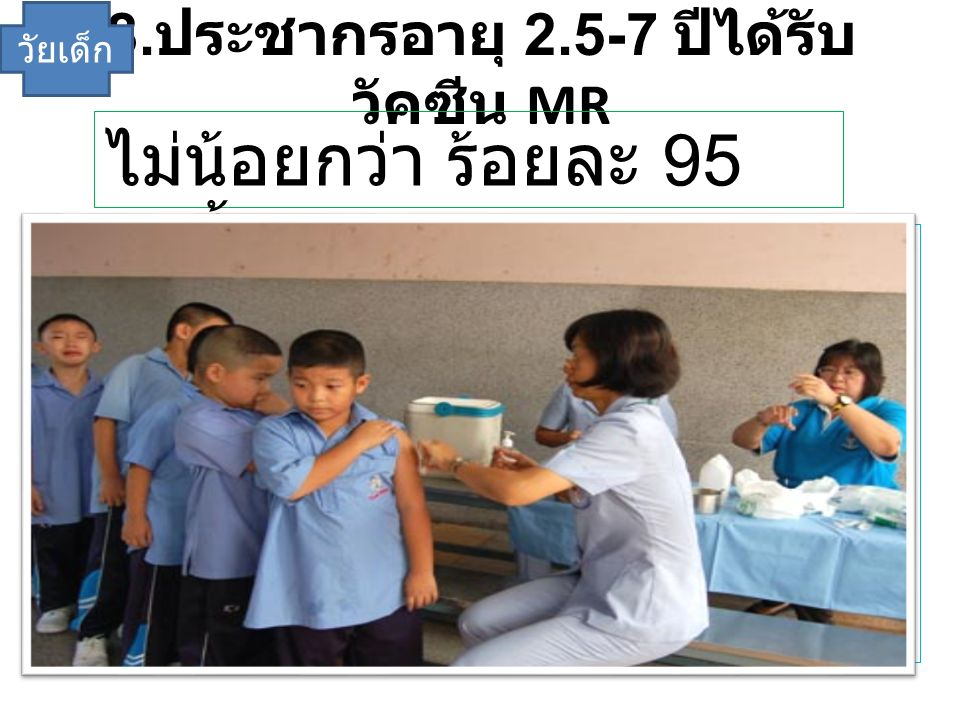 8. ประชากรอายุ 2.5-7 ปีได้รับ วัคซีน MR ไม่น้อยกว่า ร้อยละ 95 ตัวชี้วัด รมต วัยเด็ก