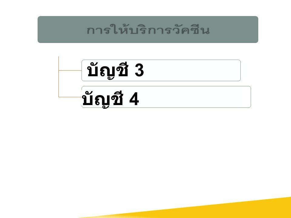 บัญชี 3 บัญชี 4