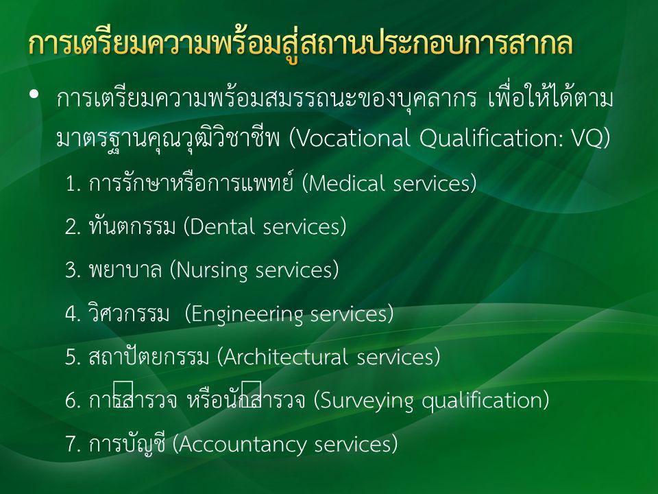 การเตรียมความพร้อมสมรรถนะของบุคลากร เพื่อให้ได้ตาม มาตรฐานคุณวุฒิวิชาชีพ (Vocational Qualification: VQ) 1. การรักษาหรือการแพทย์ (Medical services) 2.