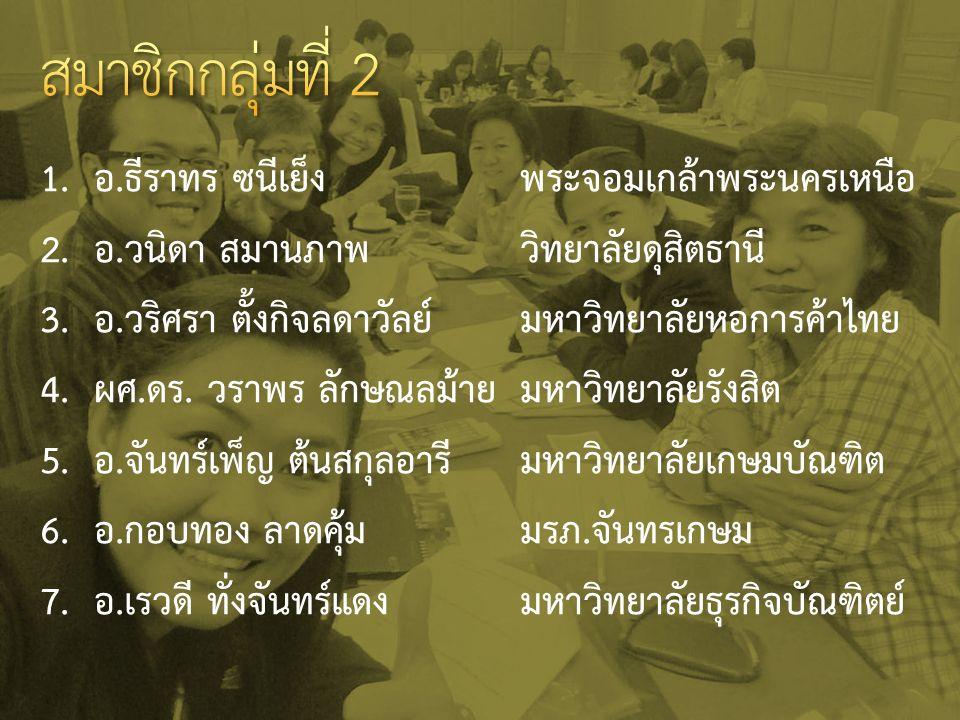 1.อ.ธีราทร ซนีเย็งพระจอมเกล้าพระนครเหนือ 2.อ.วนิดา สมานภาพวิทยาลัยดุสิตธานี 3.อ.วริศรา ตั้งกิจลดาวัลย์มหาวิทยาลัยหอการค้าไทย 4.ผศ.ดร. วราพร ลักษณลม้าย