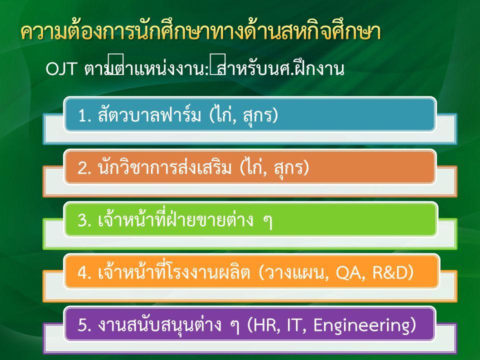 1. สัตวบาลฟาร์ม (ไก่, สุกร)2. นักวิชาการส่งเสริม (ไก่, สุกร)3. เจ้าหน้าที่ฝ่ายขายต่าง ๆ4. เจ้าหน้าที่โรงงานผลิต (วางแผน, QA, R&D)5. งานสนับสนุนต่าง ๆ