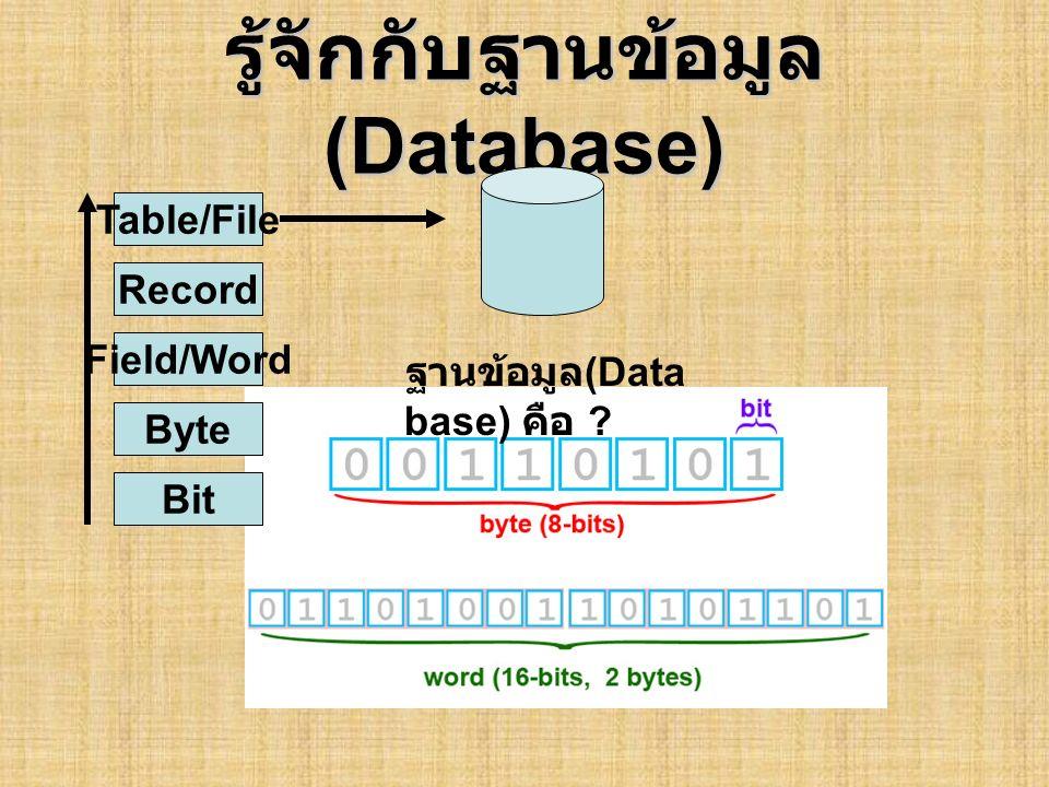 รู้จักกับฐานข้อมูล (Database) ฐานข้อมูล (Data base) คือ ? Bit Byte Field/Word Record Table/File