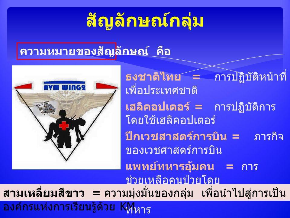  ธงชาติไทย = การปฏิบัติหน้าที่ เพื่อประเทศชาติ  เฮลิคอปเตอร์ = การปฏิบัติการ โดยใช้เฮลิคอปเตอร์  ปีกเวชสาสตร์การบิน = ภารกิจ ของเวชศาสตร์การบิน  แพทย์ทหารอุ้มคน = การ ช่วยเหลือคนป่วยโดย  แพทย์ ทหาร  เครื่องหมายกาชาด = การปฏิบัติ ทางการแพทย์ สัญลักษณ์กลุ่ม ความหมายของสัญลักษณ์ คือ สามเหลี่ยมสีขาว = ความมุ่งมั่นของกลุ่ม เพื่อนำไปสู่การเป็น องค์กรแห่งการเรียนรู้ด้วย KM