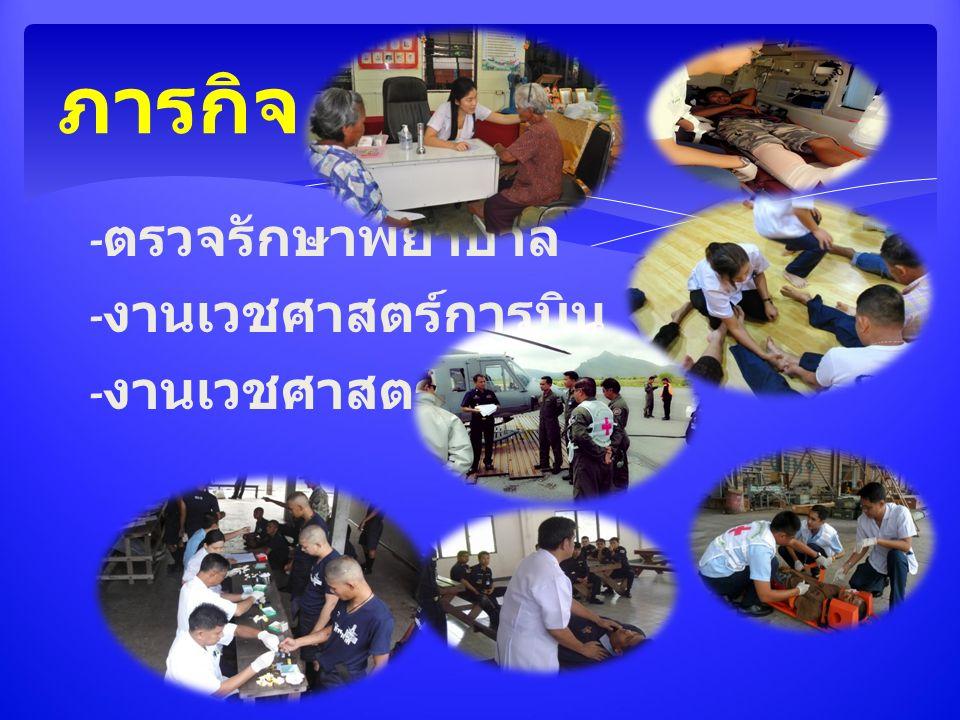 - ตรวจรักษาพยาบาล - งานเวชศาสตร์การบิน - งานเวชศาสตร์ป้องกัน ภารกิจ