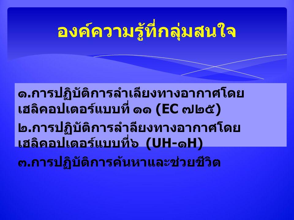 ๑. การปฏิบัติการลำเลียงทางอากาศโดย เฮลิคอปเตอร์แบบที่ ๑๑ (EC ๗๒๕ ) ๒. การปฏิบัติการลำลียงทางอากาศโดย เฮลิคอปเตอร์แบบที่๖ (UH- ๑ H) ๓. การปฏิบัติการค้น