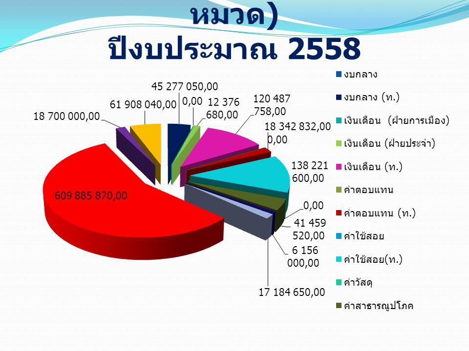 แผนภูมิแสดงรายจ่ายจริง ( ตาม หมวด ) ปีงบประมาณ 2558