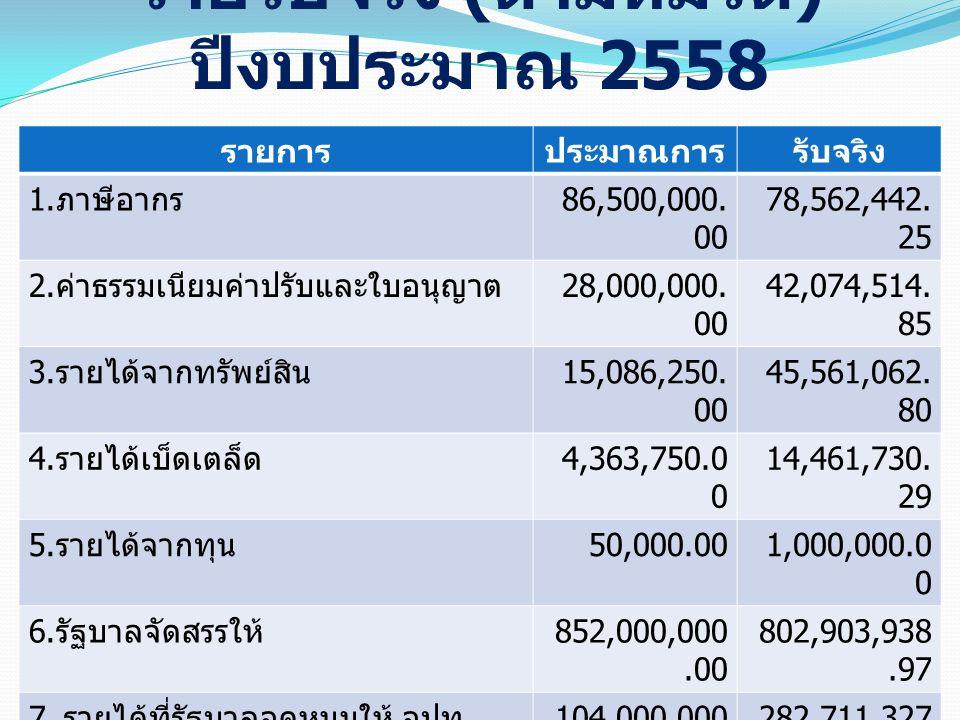 รายรับจริง ( ตามหมวด ) ปีงบประมาณ 2558 รายการประมาณการรับจริง 1. ภาษีอากร 86,500,000. 00 78,562,442. 25 2. ค่าธรรมเนียมค่าปรับและใบอนุญาต 28,000,000.