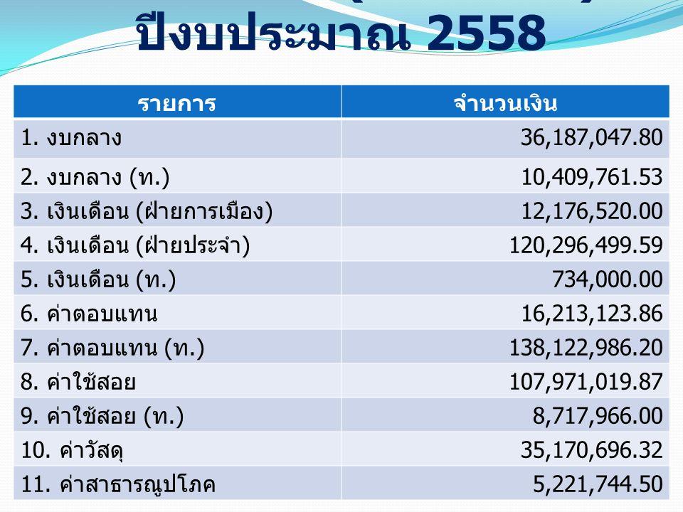 รายจ่ายจริง ( ตามหมวด ) ปีงบประมาณ 2558 รายการจำนวนเงิน 1. งบกลาง 36,187,047.80 2. งบกลาง ( ท.) 10,409,761.53 3. เงินเดือน ( ฝ่ายการเมือง ) 12,176,520