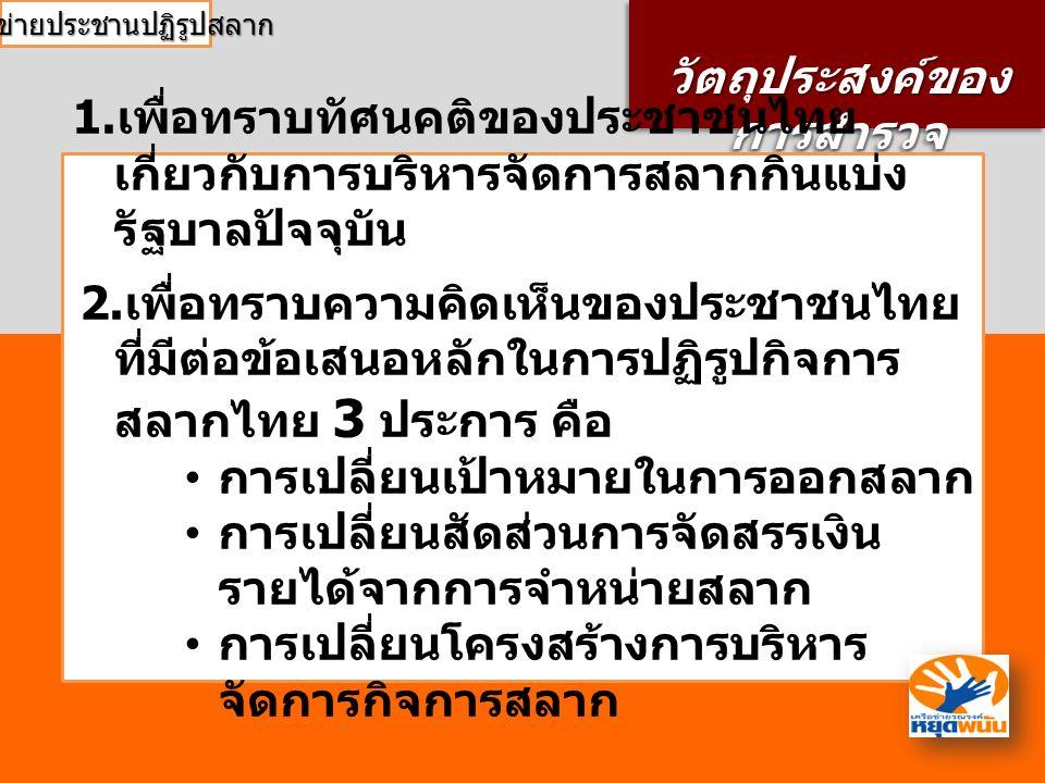 วัตถุประสงค์ของ การสำรวจ วัตถุประสงค์ของ การสำรวจ 1. เพื่อทราบทัศนคติของประชาชนไทย เกี่ยวกับการบริหารจัดการสลากกินแบ่ง รัฐบาลปัจจุบัน 2. เพื่อทราบความ