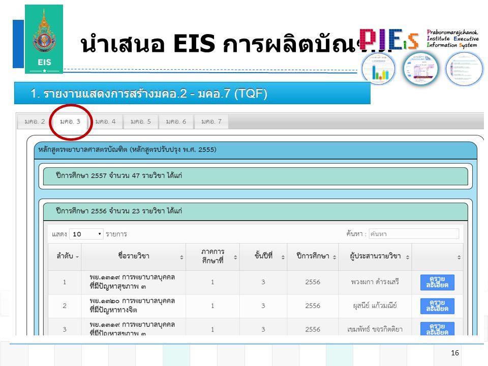 นำเสนอ EIS การผลิตบัณฑิต 16