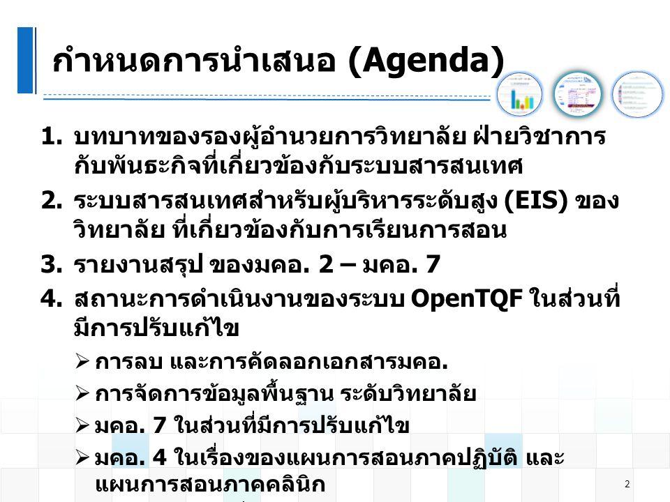 กำหนดการนำเสนอ (Agenda) 1.