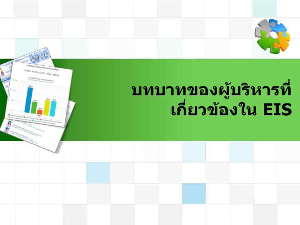 นำเสนอ EIS การผลิตบัณฑิต 14