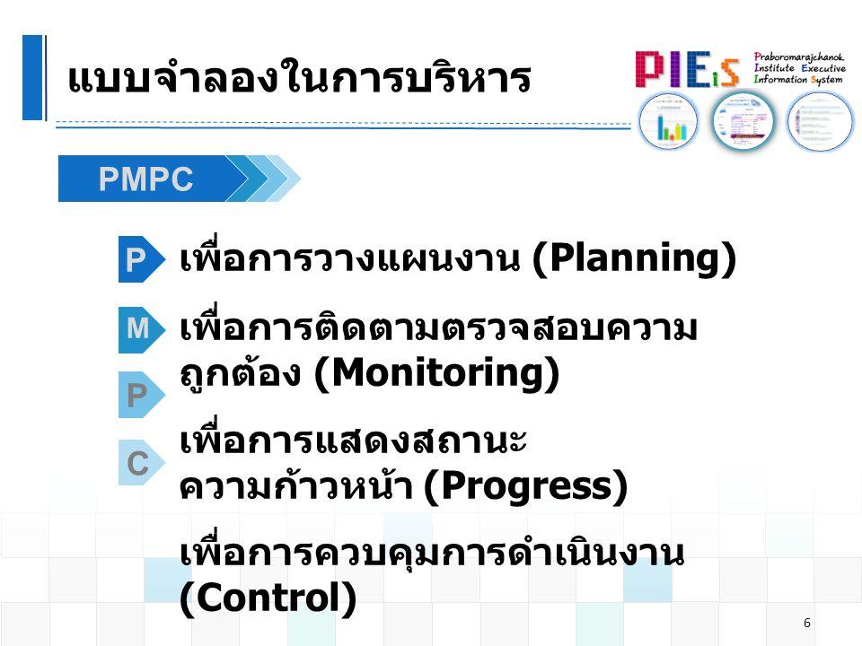 แบบจำลองในการบริหาร เพื่อการวางแผนงาน (Planning) เพื่อการติดตามตรวจสอบความ ถูกต้อง (Monitoring) เพื่อการแสดงสถานะ ความก้าวหน้า (Progress) เพื่อการควบคุมการดำเนินงาน (Control) 6 PMPC P M P C