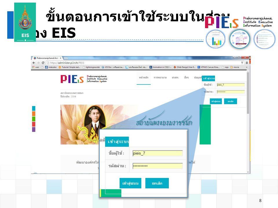 ขั้นตอนการเข้าใช้ระบบในส่วน ของ EIS 8