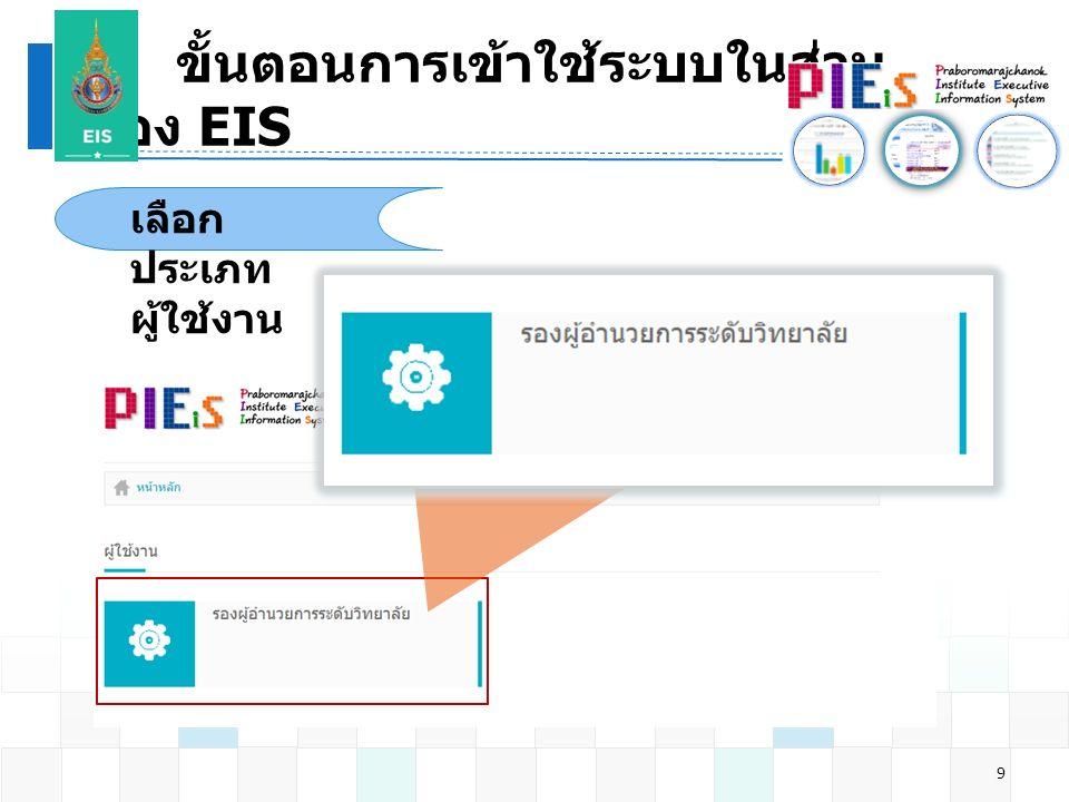 ขั้นตอนการเข้าใช้ระบบในส่วน ของ EIS 10 เลือกเมนู EIS