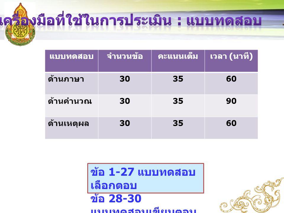 แบบทดสอบจำนวนข้อคะแนนเต็มเวลา ( นาที ) ด้านภาษา 303560 ด้านคำนวณ 303590 ด้านเหตุผล 303560 ข้อ 1-27 แบบทดสอบ เลือกตอบ ข้อ 28-30 แบบทดสอบเขียนตอบ