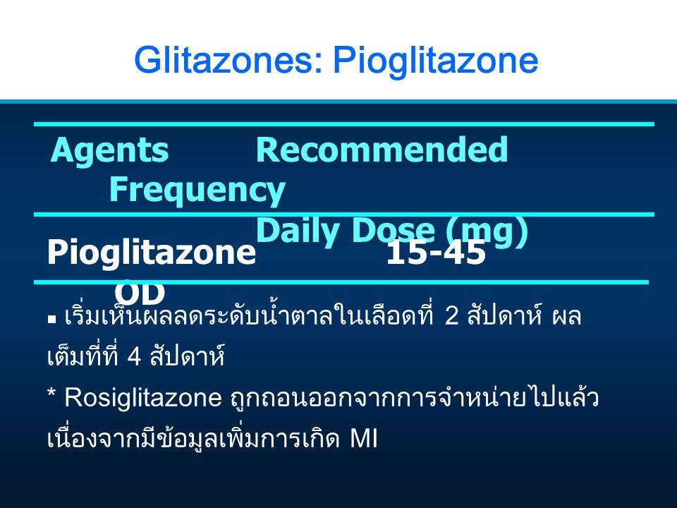 Glitazones: Pioglitazone Agents Recommended Frequency Daily Dose (mg) Pioglitazone15-45 OD  เริ่มเห็นผลลดระดับน้ำตาลในเลือดที่ 2 สัปดาห์ ผล เต็มที่ที่ 4 สัปดาห์ * Rosiglitazone ถูกถอนออกจากการจำหน่ายไปแล้ว เนื่องจากมีข้อมูลเพิ่มการเกิด MI