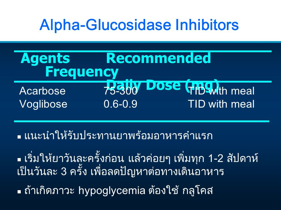 Alpha-Glucosidase Inhibitors Agents Recommended Frequency Daily Dose (mg) Acarbose75-300 TID with meal Voglibose0.6-0.9TID with meal  เริ่มให้ยาวันละ