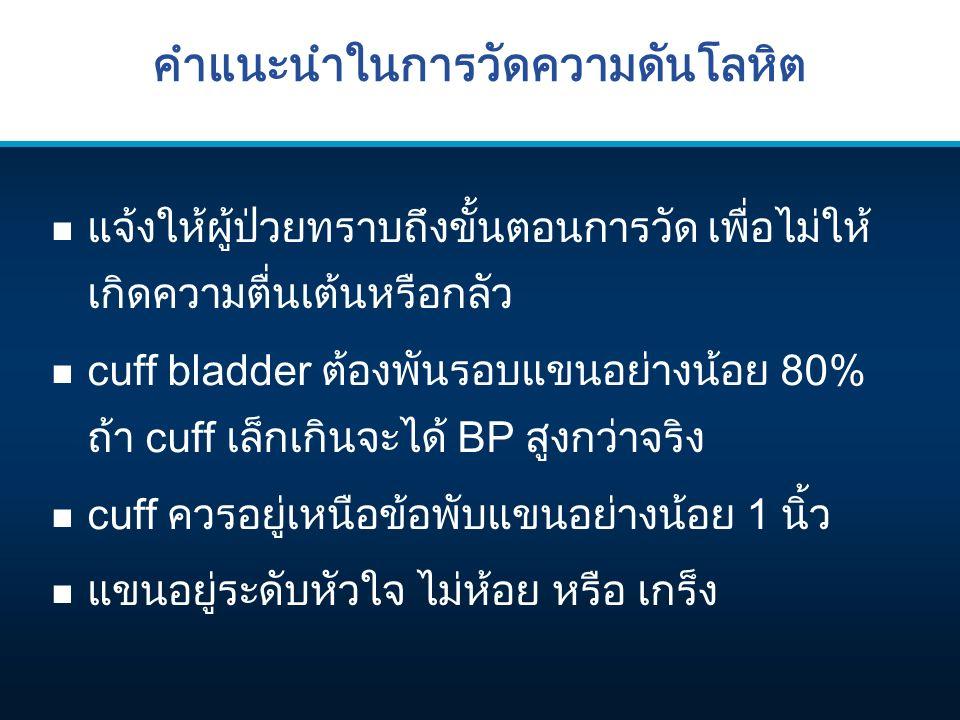 คำแนะนำในการวัดความดันโลหิต n แจ้งให้ผู้ป่วยทราบถึงขั้นตอนการวัด เพื่อไม่ให้ เกิดความตื่นเต้นหรือกลัว n cuff bladder ต้องพันรอบแขนอย่างน้อย 80% ถ้า cuff เล็กเกินจะได้ BP สูงกว่าจริง n cuff ควรอยู่เหนือข้อพับแขนอย่างน้อย 1 นิ้ว n แขนอยู่ระดับหัวใจ ไม่ห้อย หรือ เกร็ง