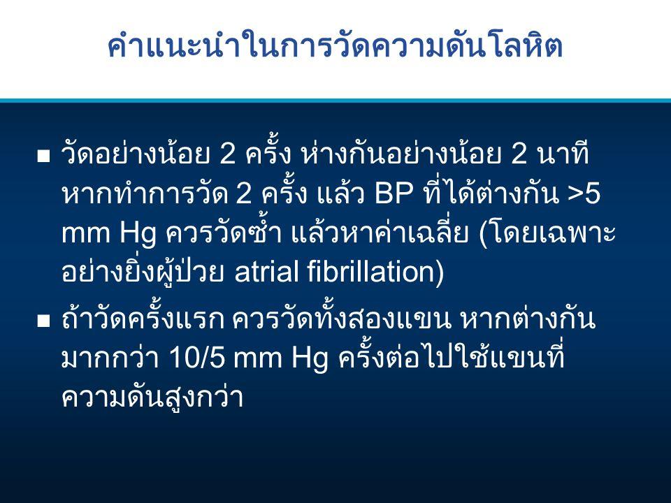 คำแนะนำในการวัดความดันโลหิต n วัดอย่างน้อย 2 ครั้ง ห่างกันอย่างน้อย 2 นาที หากทำการวัด 2 ครั้ง แล้ว BP ที่ได้ต่างกัน >5 mm Hg ควรวัดซ้ำ แล้วหาค่าเฉลี่
