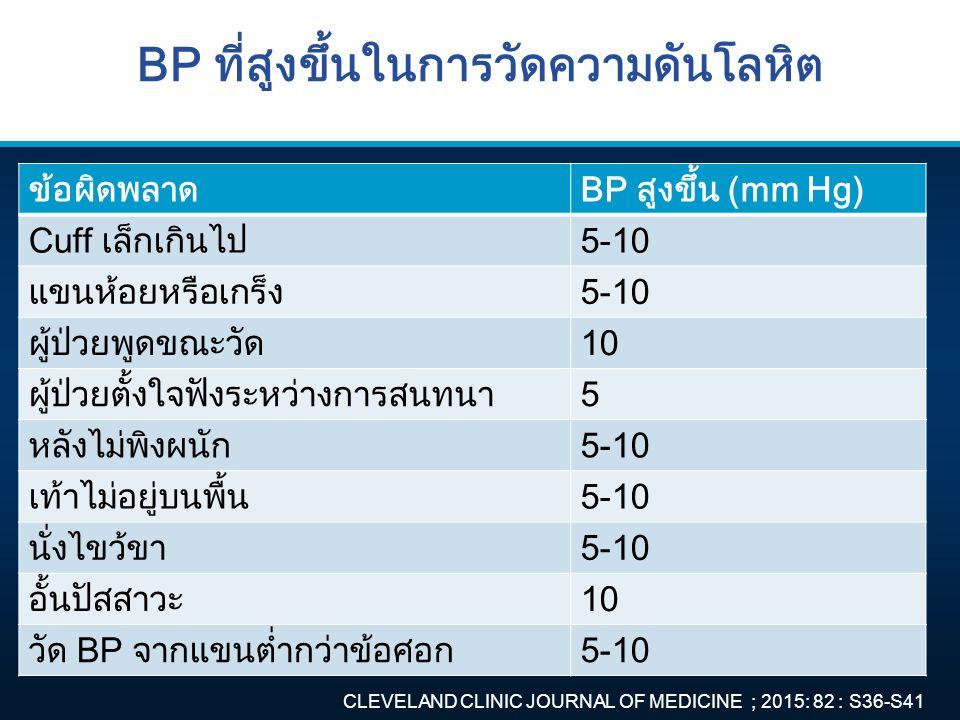 BP ที่สูงขึ้นในการวัดความดันโลหิต ข้อผิดพลาดBP สูงขึ้น (mm Hg) Cuff เล็กเกินไป5-10 แขนห้อยหรือเกร็ง5-10 ผู้ป่วยพูดขณะวัด10 ผู้ป่วยตั้งใจฟังระหว่างการส