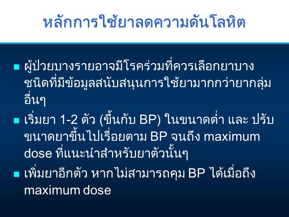 หลักการใช้ยาลดความดันโลหิต n ผู้ป่วยบางรายอาจมีโรคร่วมที่ควรเลือกยาบาง ชนิดที่มีข้อมูลสนับสนุนการใช้ยามากกว่ายากลุ่ม อื่นๆ n เริ่มยา 1-2 ตัว (ขึ้นกับ BP) ในขนาดต่ำ และ ปรับ ขนาดยาขึ้นไปเรื่อยตาม BP จนถึง maximum dose ที่แนะนำสำหรับยาตัวนั้นๆ n เพิ่มยาอีกตัว หากไม่สามารถคุม BP ได้เมื่อถึง maximum dose