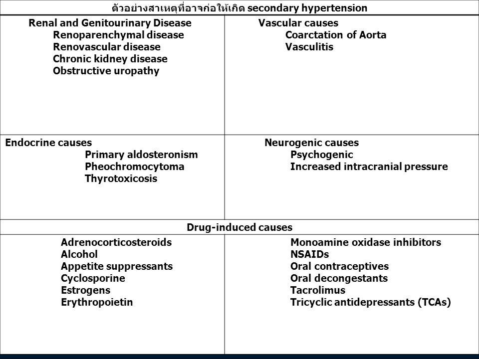 การติดตามผู้ป่วยหลังวัดความดันโลหิตครั้งแรก การแบ่งระดับ ความดันโลหิต SBP (mm Hg) DBP (mm Hg) การตรวจติดตาม Normal<120และ<80 แนะนำตรวจความดันโลหิตอีกครั้ง ในอีก 2 ปีข้างหน้า Pre- hypertension 120-139หรือ80-89 แนะนำตรวจความดันโลหิตอีกครั้ง ในอีก 1 ปีข้างหน้า อาจตรวจให้เร็วขึ้นหากความดัน โลหิตมีแนวโน้มสูงขึ้น หรือ ผู้ป่วยมี ปัจจัยเสี่ยงของโรคหัวใจและหลอด เลือด หรือ ภาวะของ target organ damage