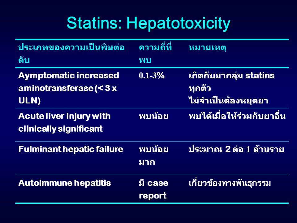 Statins: Hepatotoxicity ประเภทของความเป็นพิษต่อ ตับ ความถี่ที่ พบ หมายเหตุ Aymptomatic increased aminotransferase (< 3 x ULN) 0.1-3% เกิดกับยากลุ่ม st