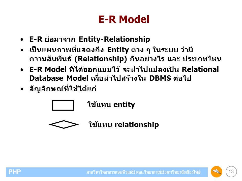 13 PHP ภาควิชาวิทยาการคอมพิวเตอร์ คณะวิทยาศาสตร์ มหาวิทยาลัยเชียงใหม่ E-R ย่อมาจาก Entity-Relationship เป็นแผนภาพที่แสดงถึง Entity ต่าง ๆ ในระบบ ว่ามี ความสัมพันธ์ (Relationship) กันอย่างไร และ ประเภทไหน E-R Model ที่ได้ออกแบบไว้ จะนำไปแปลงเป็น Relational Database Model เพื่อนำไปสร้างใน DBMS ต่อไป สัญลักษณ์ที่ใช้ได้แก่ E-R Model ใช้แทน entity ใช้แทน relationship