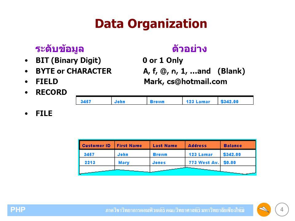 4 PHP ภาควิชาวิทยาการคอมพิวเตอร์ คณะวิทยาศาสตร์ มหาวิทยาลัยเชียงใหม่ ระดับข้อมูลตัวอย่าง BIT (Binary Digit)0 or 1 Only BYTE or CHARACTER A, f, @, ก, 1, …and (Blank) FIELD Mark, cs@hotmail.com RECORD FILE Data Organization