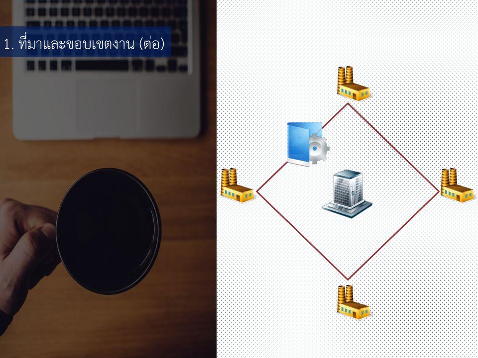 4.ผลการดำเนินงาน (ต่อ) ส่วนการจัดการข้อมูลพื้นฐาน ข้อมูลสถานที่ทำงาน 2.