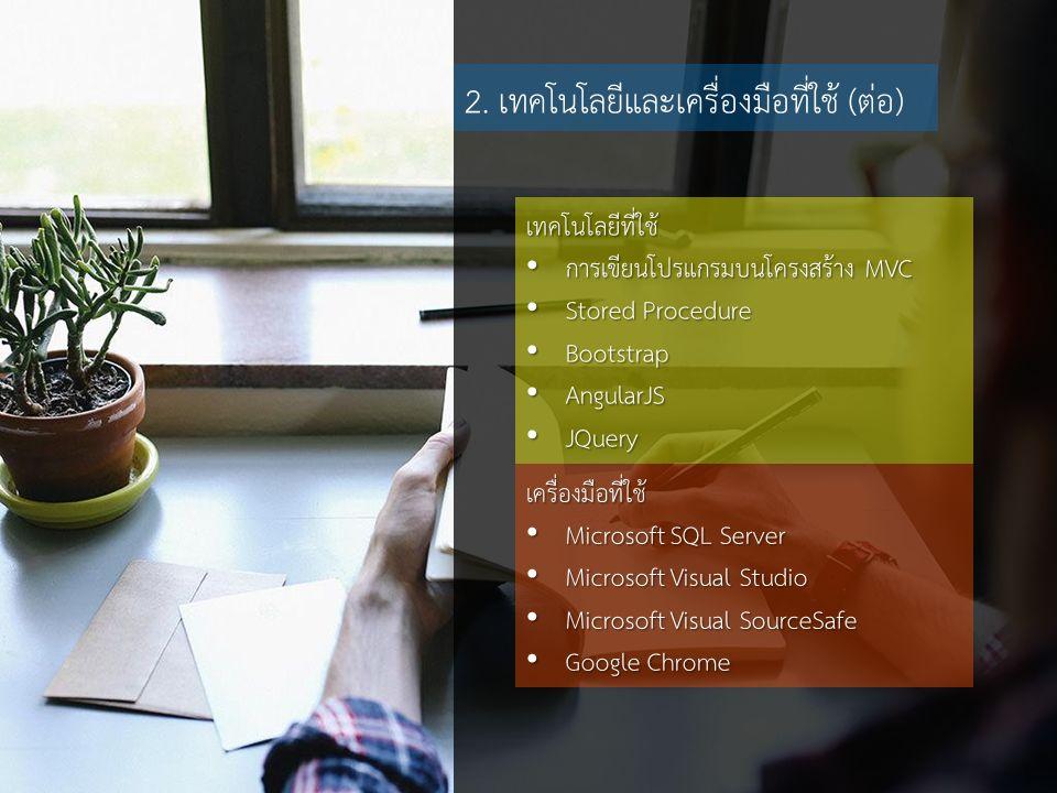 4. ผลการดำเนินงาน (ต่อ) ส่วนการจัดการผู้ใช้ ทดสอบสิทธิ์การใช้งาน (ต่อ)