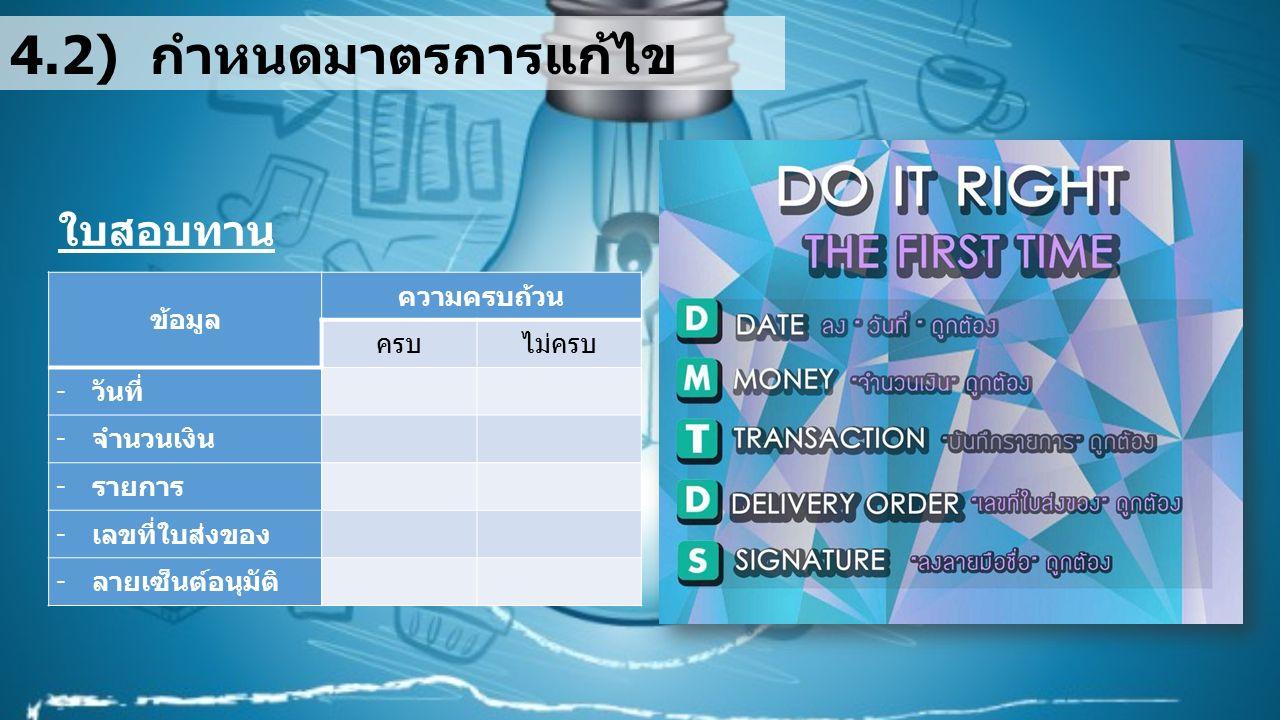 4.วิเคราะห์สาเหตุและกำหนดมาตรการแก้ไข 4.1) วิเคราะห์สาเหตุของปัญหา – ก้างปลา