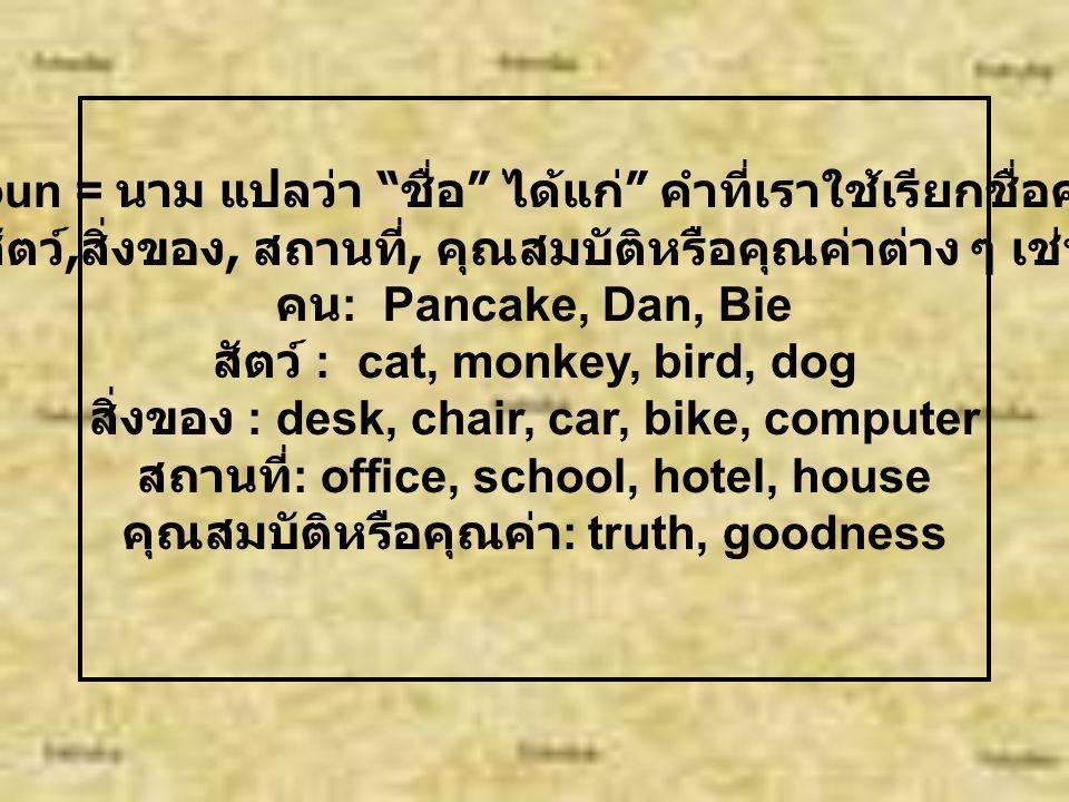 Part of speech ส่วนแห่งคำพูดหรือ ชนิดของคำพูด Part of speech แบ่งออกเป็น 8 ชนิด 1.Noun = คำนาม 2.Pronoun = สรรพนาม 3.Verb = กริยา 4.Adverb = คำวิเศษณ์ ( หรือ กริยาวิเศษณ์ ) 5.Adjective = คำคุณศัพท์ 6.Preposition = บุรพบท 7.Conjunction = สันธาน 8.Interjection = อุทาน