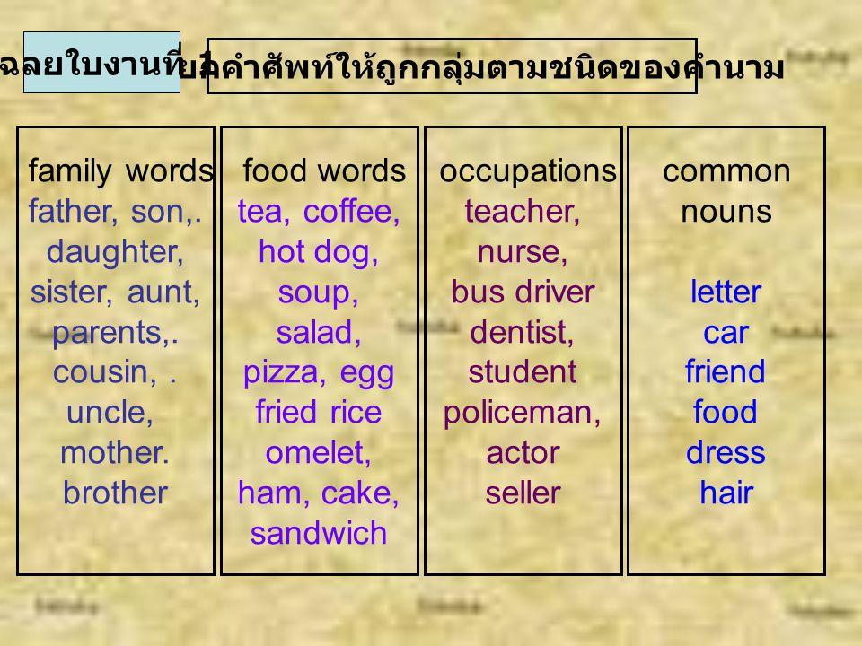 จงแยกคำศัพท์ให้ถูกกลุ่มตามชนิดของคำนาม family words ………….. …………… ……………. …………….. food words ………….. …………… ……………. …………….. occupations ………….. …………… …………….