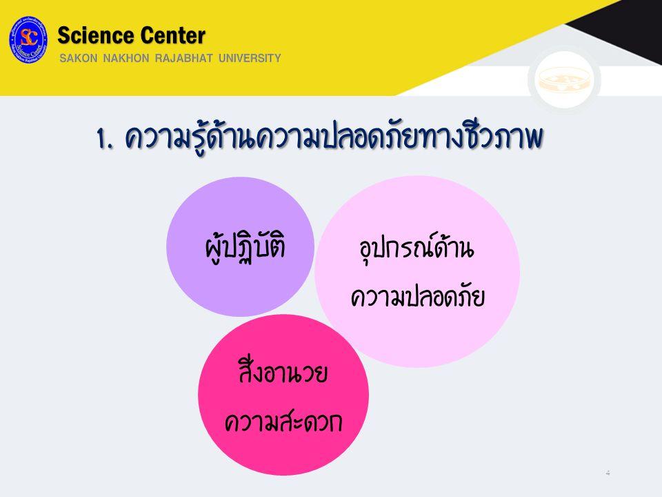 1. ความรู้ด้านความปลอดภัยทางชีวภาพ อุปกรณ์ด้าน ความปลอดภัย สิ่งอำนวย ความสะดวก ผู้ปฏิบัติ Science Center 4