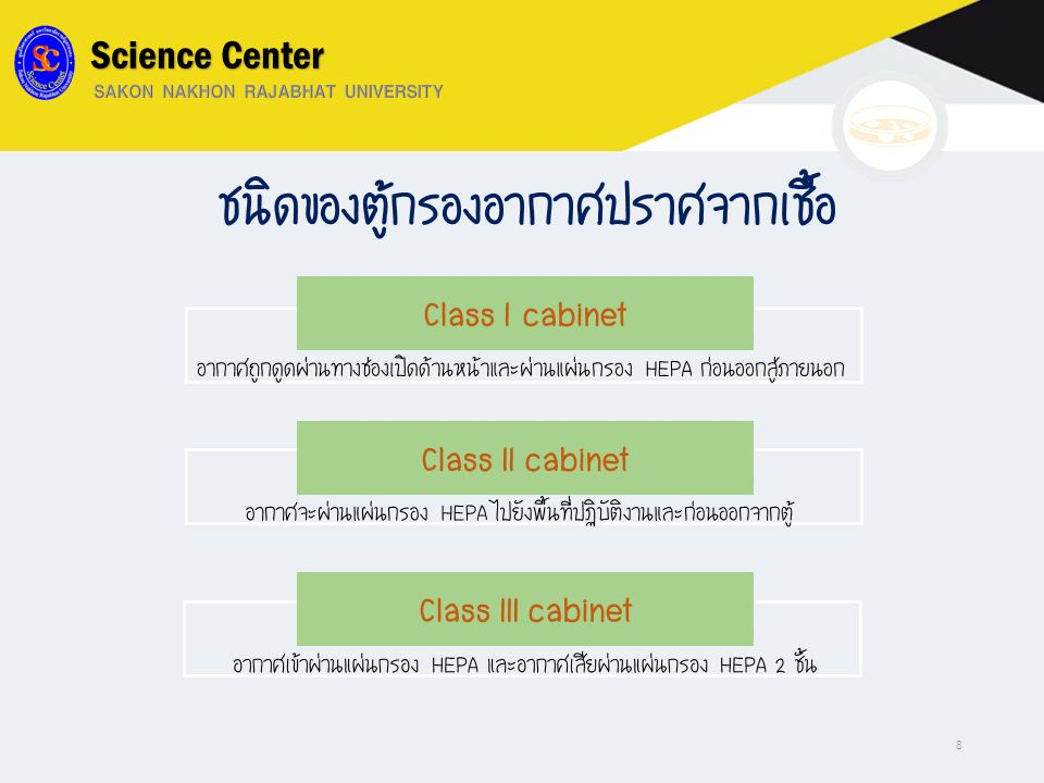 Science Center 29