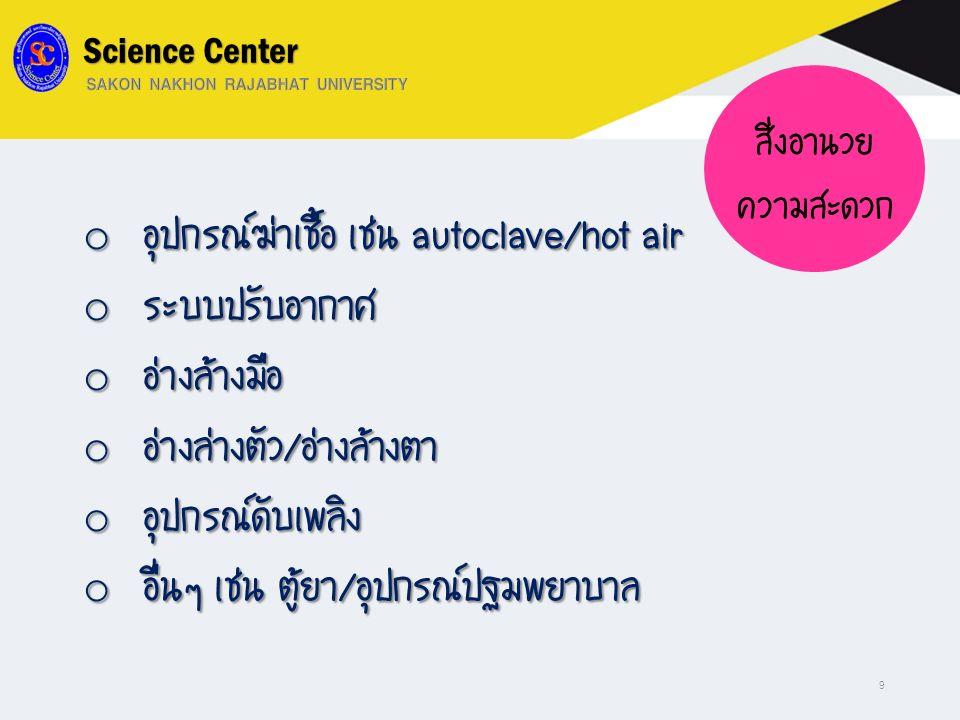 Science Center 30