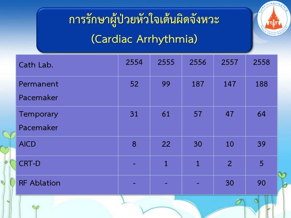 การรักษาผู้ป่วยหัวใจเต้นผิดจังหวะ (Cardiac Arrhythmia) การรักษาผู้ป่วยหัวใจเต้นผิดจังหวะ