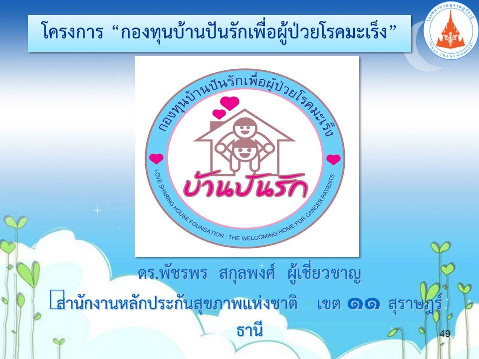 49 โครงการ กองทุนบ้านปันรักเพื่อผู้ป่วยโรคมะเร็ง ดร.พัชรพร สกุลพงศ์ ผู้เชี่ยวชาญ สำนักงานหลักประกันสุขภาพแห่งชาติ เขต ๑๑ สุราษฎร์ ธานี